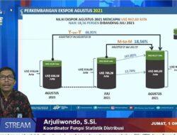 Agustus 2021, Nilai Ekspor Produk dari Jateng Naik 18,56 Persen